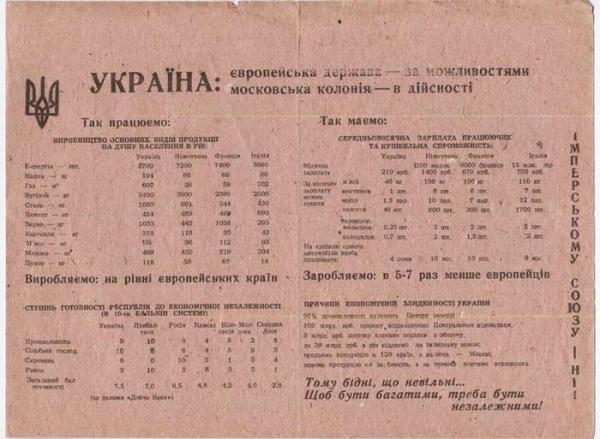 Кто за чей счет жил в СССР?