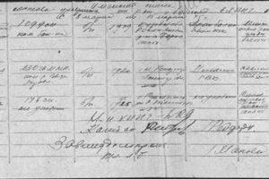 До брани, в институте, Георгий Вайнштейн был освобожден даже от физкультуры
